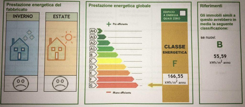 Ape certificati energetici roma e provincia prezzo 80 00 iva - Calcolo valore immobile commerciale ...