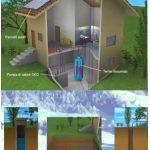 Sistema di accumulo pompa di calore geotermica