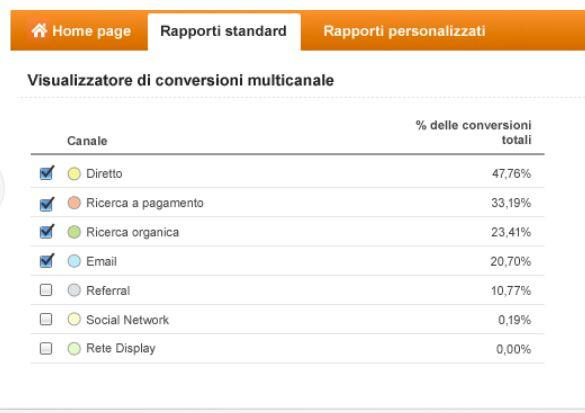 Google Analytics Privacy