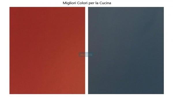quale colore usare per la cucina stimolano fame tolgono appetito