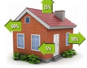 dispersioni termiche in una casa