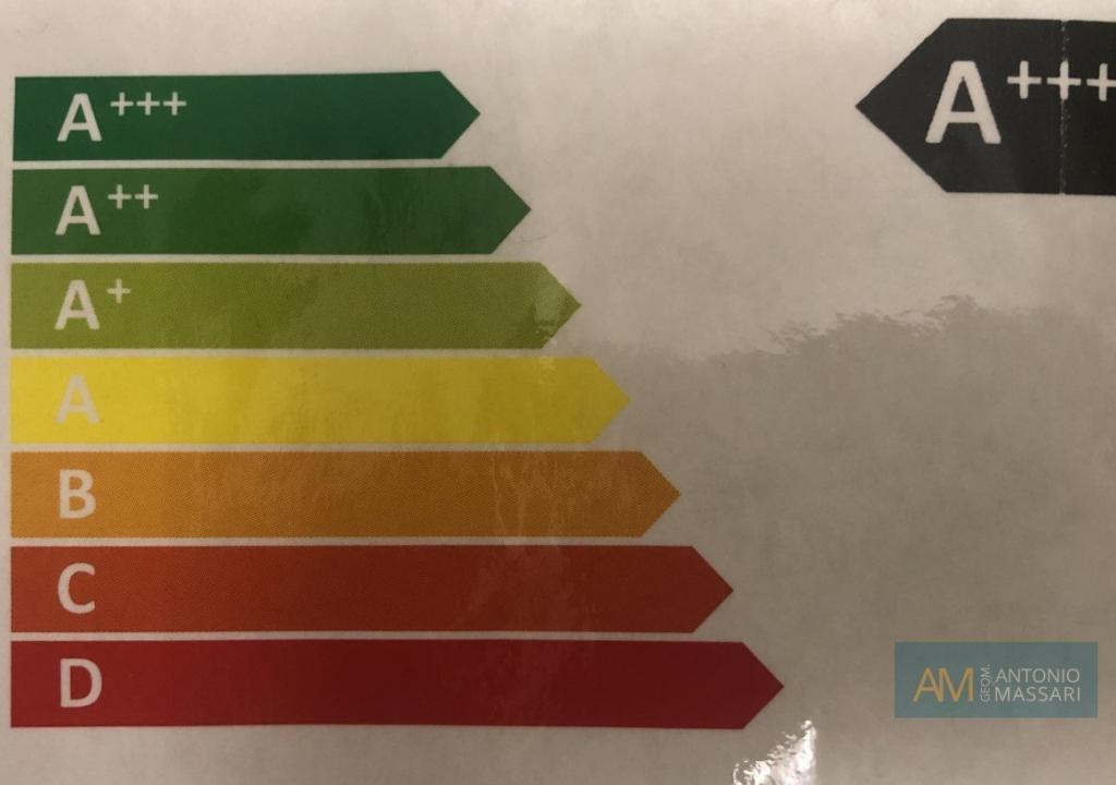 Immagine degli indici dei Certificati APE a Roma